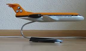 aero modeling