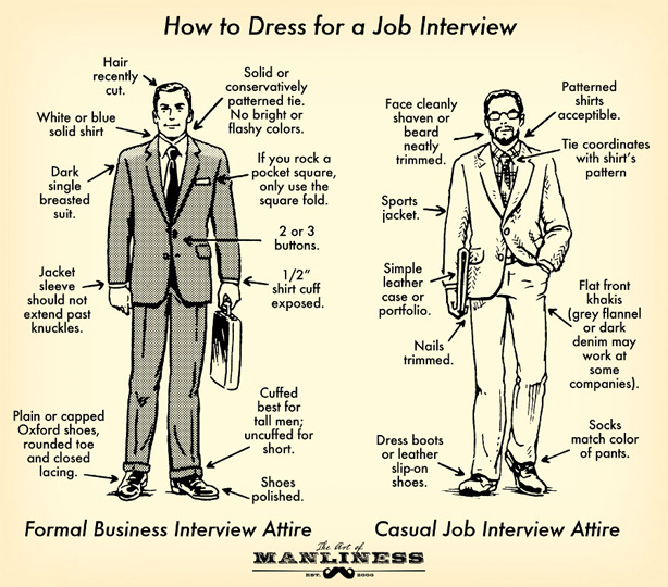 6 Law Firm Interview Tips by LawFarm | Also Recruitment and Placement Preparation Class in DELHI: Register by Sep 10