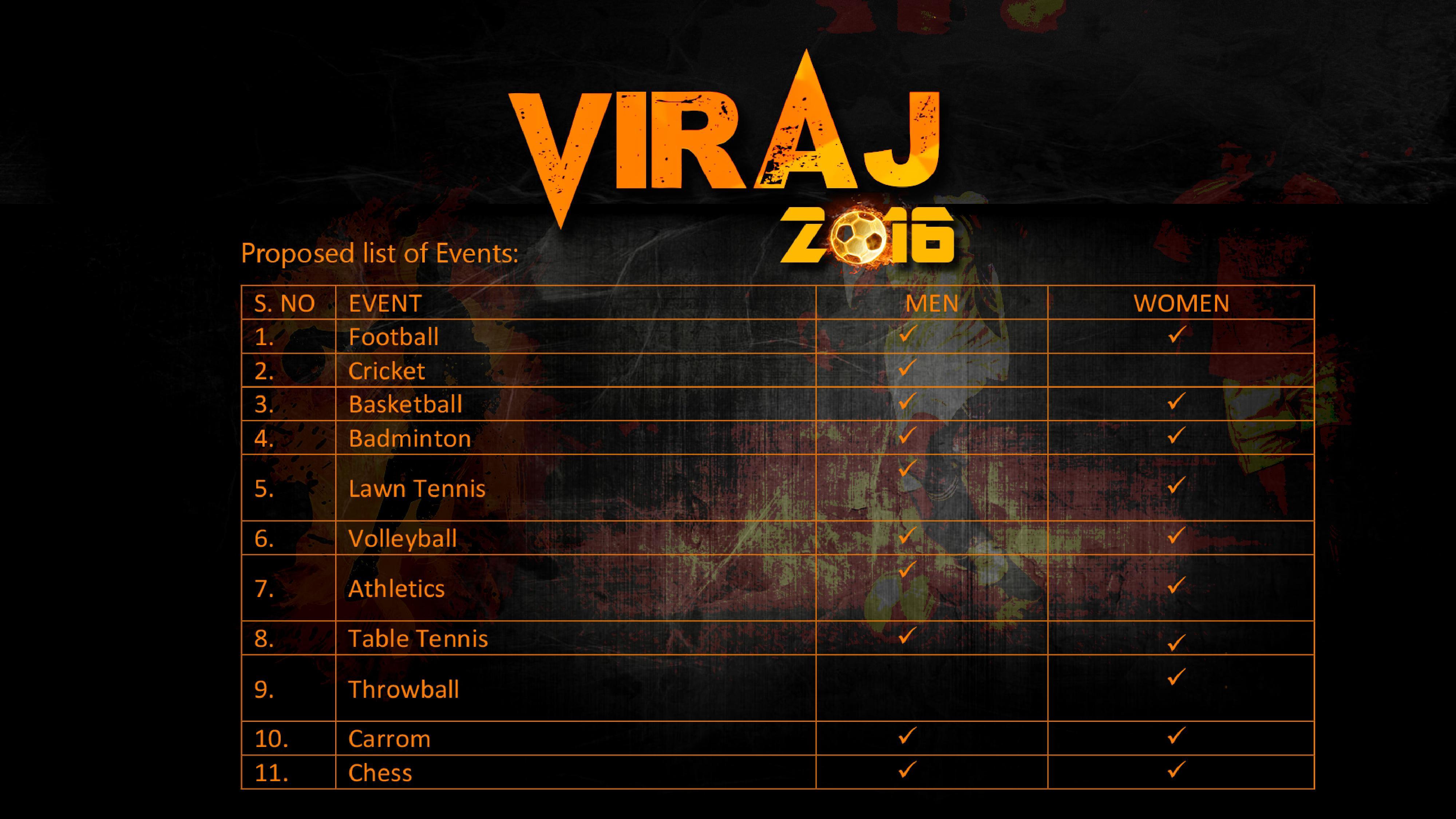 Viraj  16 - Pre-invite-page-003