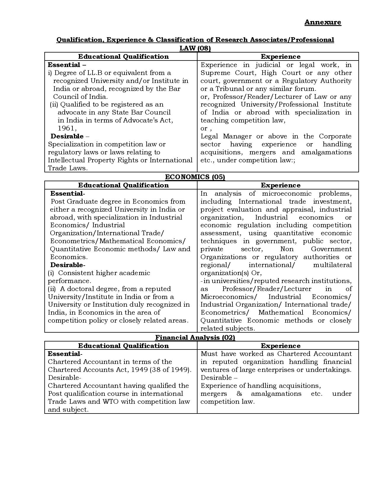 JOB POST: Research Associate @ Competition Commission of India, New Delhi