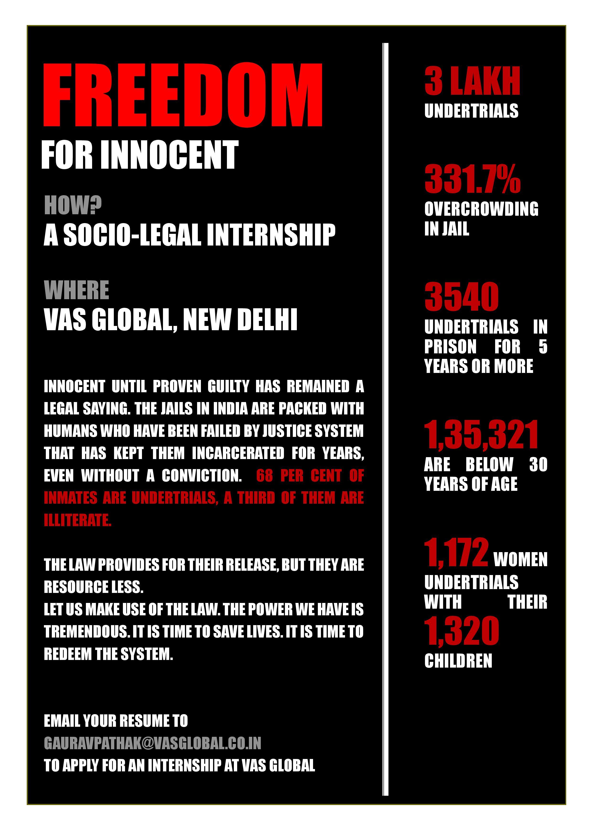 Internship VAS Global