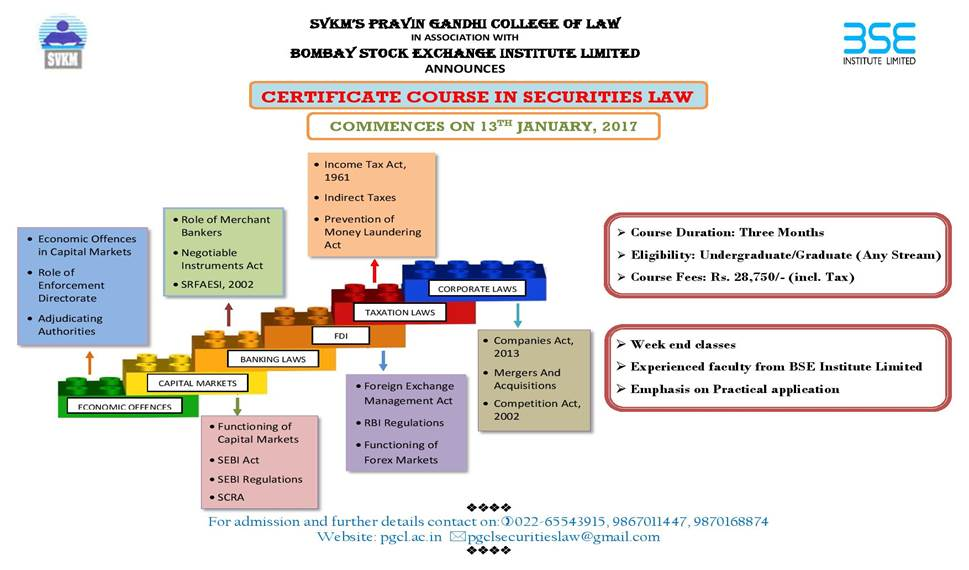 SVKM Certificate Course in Securities Law