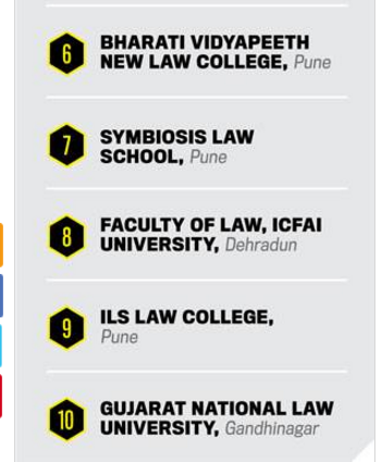india today law school rankings 2017
