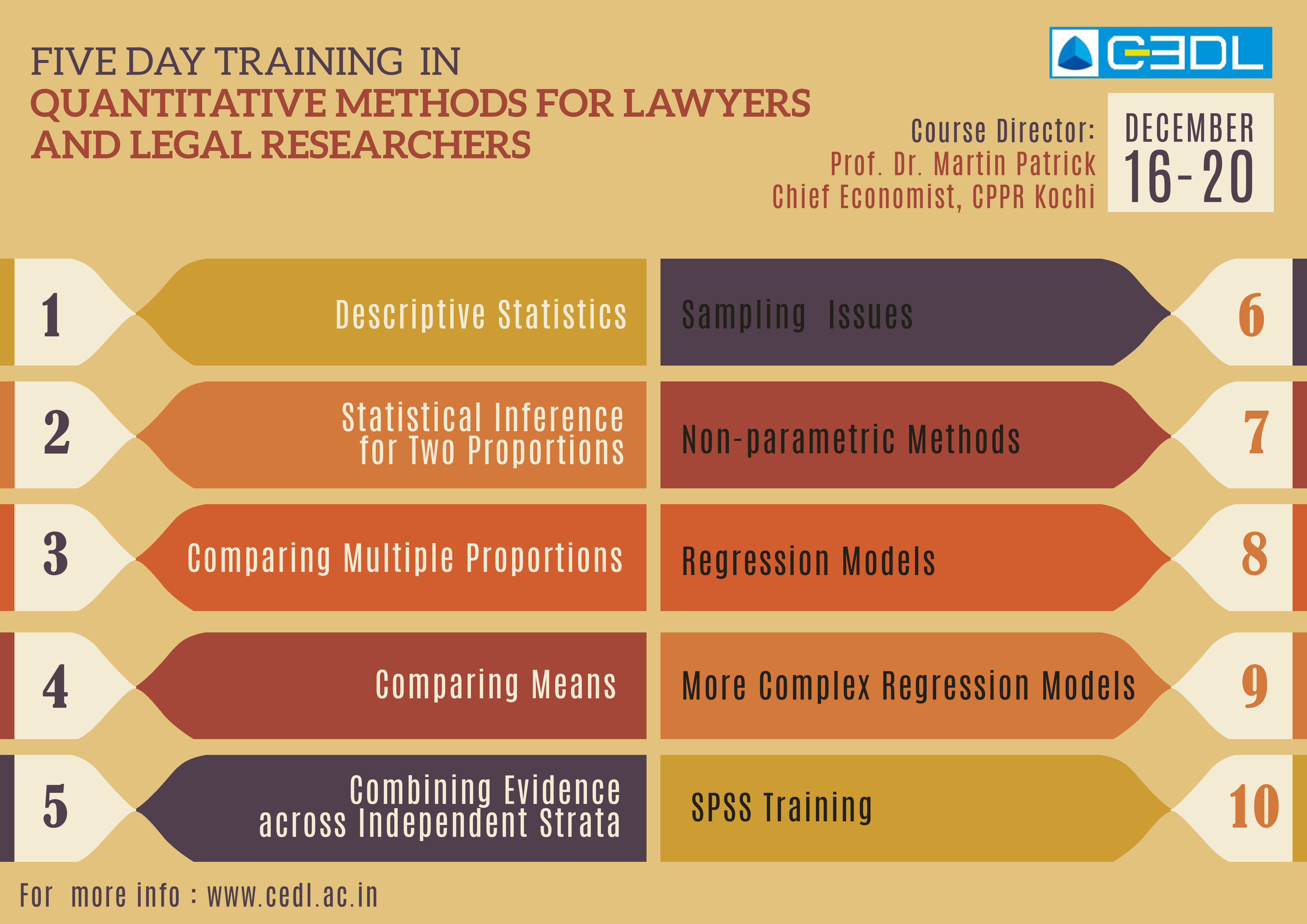 GLC Thrissur's 5 Day Training in Quantitative Methods for Lawyers and Legal Researchers [Dec 16-20, Kerala]: Register Now