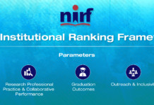 nirf law ranking, nirf law school ranking, nirf law college rankings, nirf law ranking 2018, nirf best law colleges