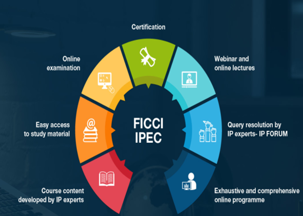 FICCI Intellectual Property Certificate courses