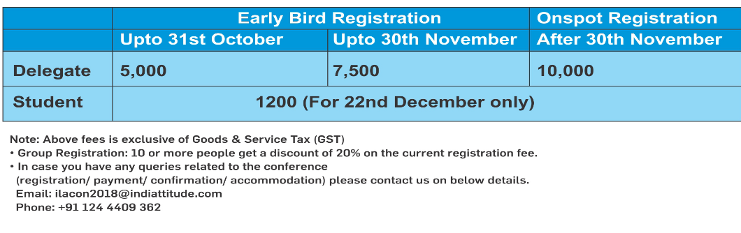 ILA Registration Fee