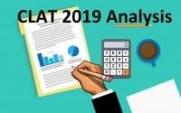clat 2019 analysis