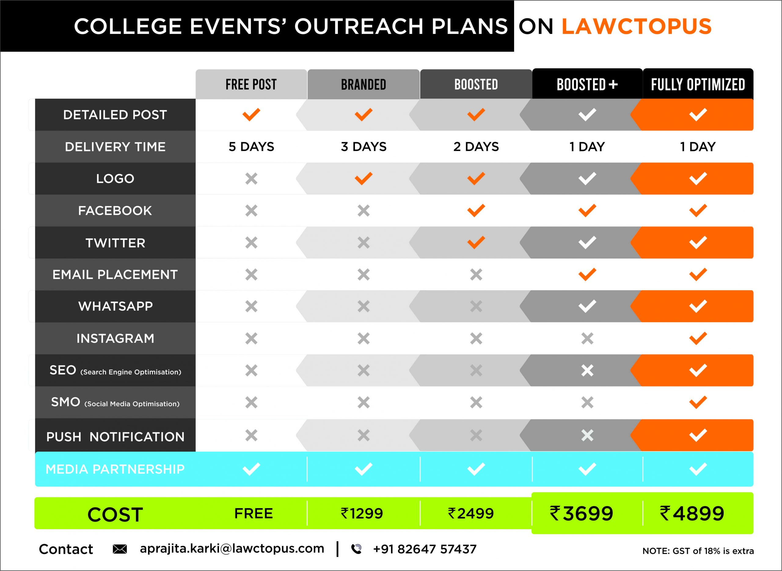 Event Outreach Plans for Singular Events