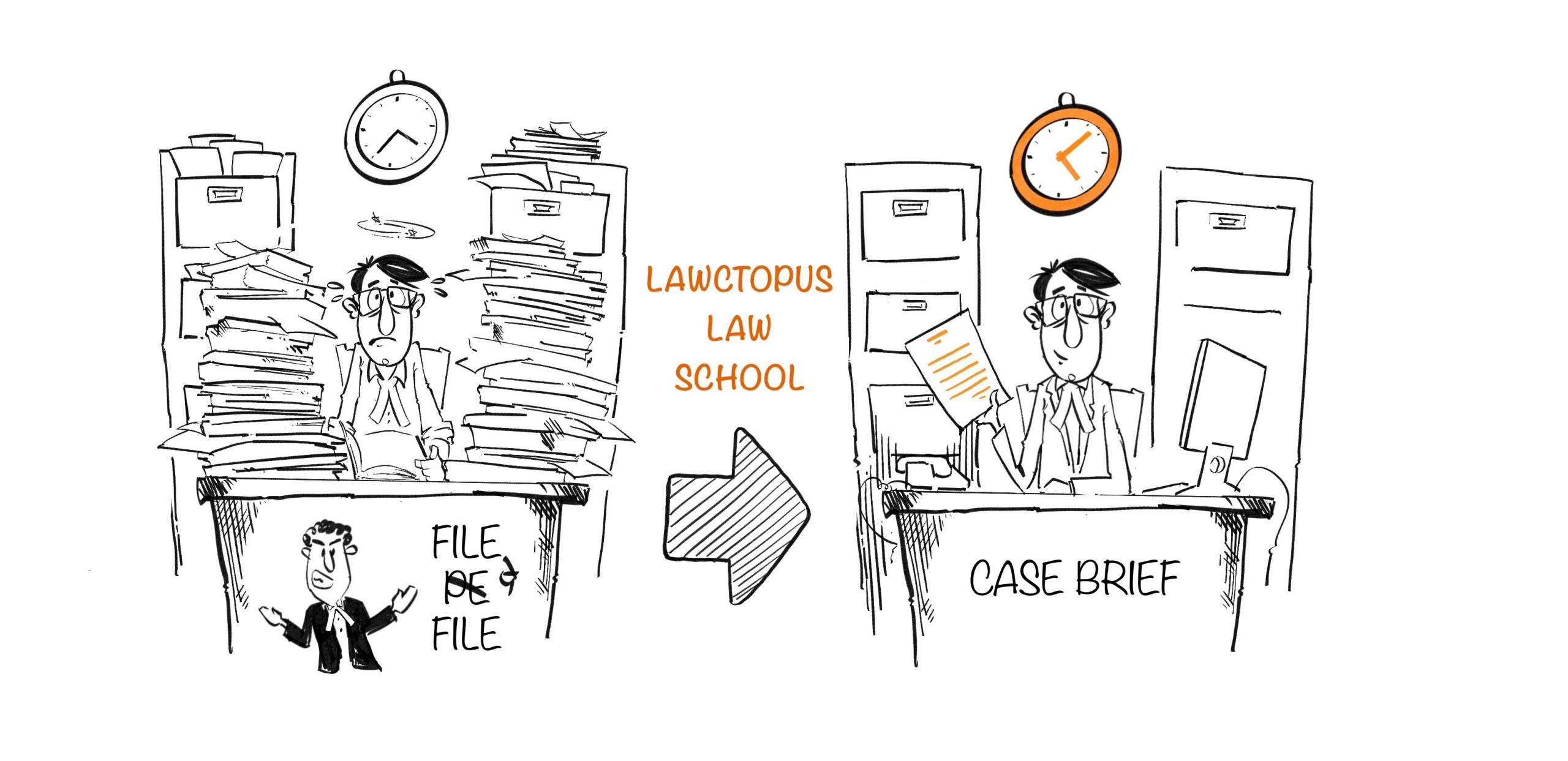 lawctopus online course on litigation: reading case files, making case briefs